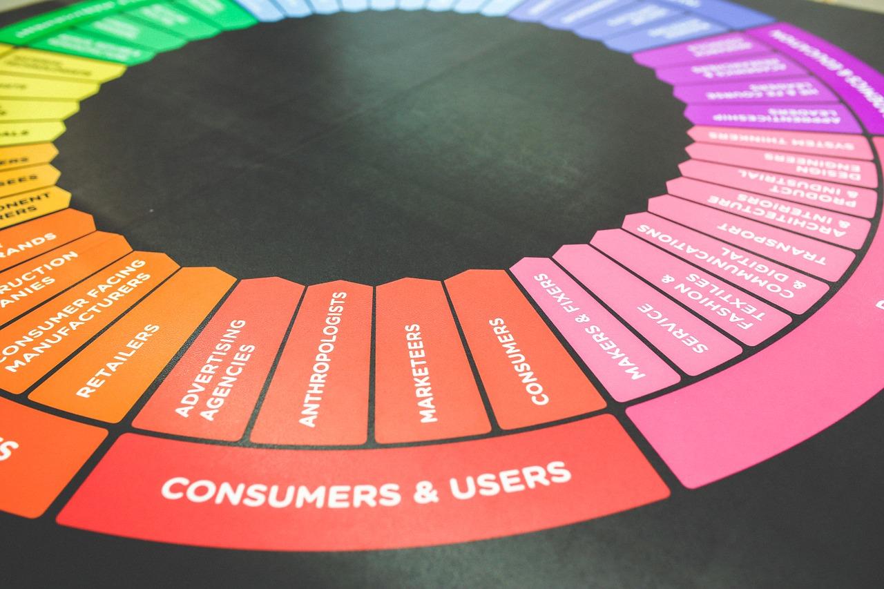 Quais as diferenças entre o marketing de conteúdo e a publicidade?